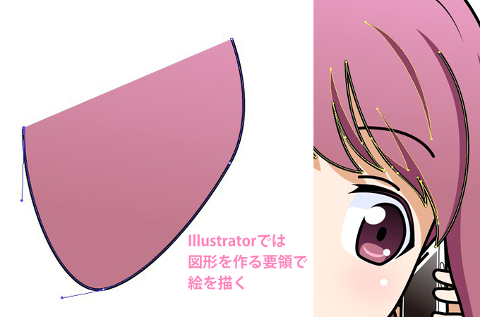 Illustratorを使ってパスで描く