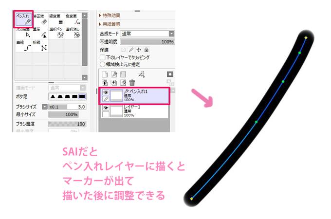 描画ソフトを使ってパスで描く