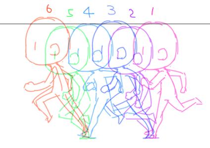 走るアニメーションの作り方